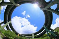 静岡県 河津七滝ループ橋