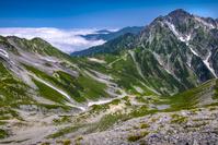 富山県 劔岳展望