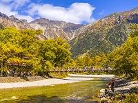 長野県 上高地 梓川とカッパ橋と穂高連峰