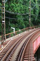 南海高野線 鉄橋
