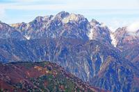 長野県 爺ケ岳から剣岳