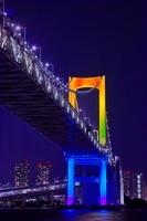 東京都 芝浦南ふ頭公園よりレインボーブリッジ