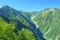 富山県 剣岳早月尾根から剣御前(左)と奥大日岳(右)