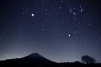 オリオン座の動き(30分おき 8-8)2013.11.29 23時30分 (左...