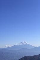 山梨県 丸山林道 富士山と晩秋の山並み