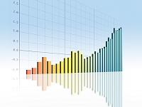上昇基調の棒グラフ