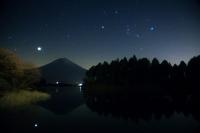静岡県 富士宮市 田貫湖 富士に昇るオリオン座とふたご座と木星