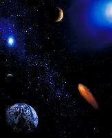 地球と惑星