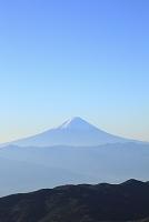 山梨県 国師ヶ岳 富士山と山並み