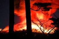 霧島山 新燃岳の噴火(至近距離から) 2018年3月