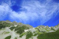 長野県 涸沢から望む朝の北アルプスの山並みと青空