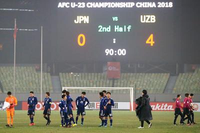 2018 AFC U-23選手権