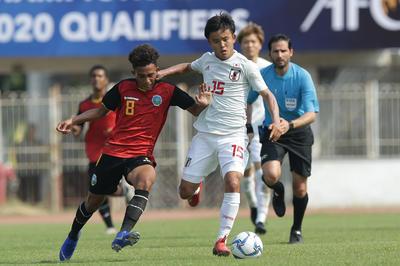 2020 AFC U-23選手権 予選