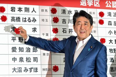 7月21日 2019年参議院選挙 与党が勝利、改選過半数を獲得