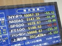 街頭の株式表示板