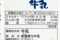牛乳パック 栄養成分表示